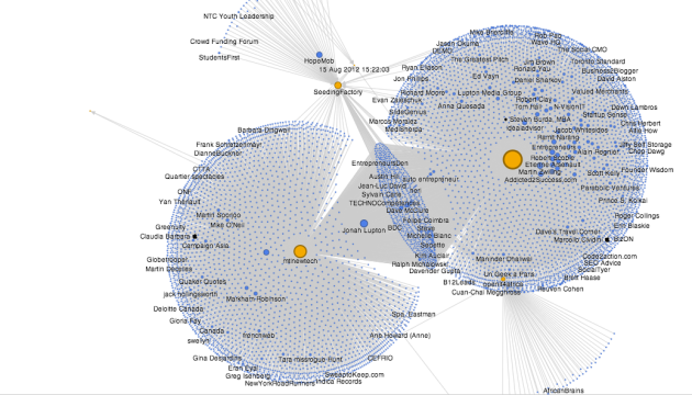 Network Graph Africa Link