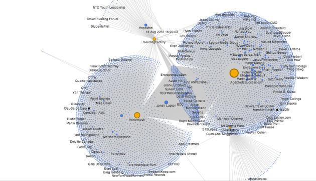 Network Graph Africa Link