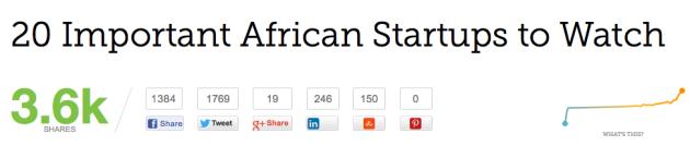 20 Startups à suivre en Afrique
